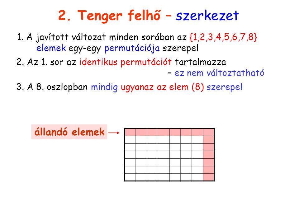 szerkezet 2 2. Tenger felhő – szerkezet 1. A javított változat minden sorában az {1,2,3,4,5,6,7,8} elemek egy-egy permutációja szerepel 2. Az 1. sor a