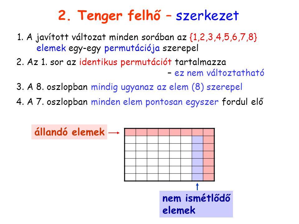 szerkezet 3 2. Tenger felhő – szerkezet 1. A javított változat minden sorában az {1,2,3,4,5,6,7,8} elemek egy-egy permutációja szerepel 2. Az 1. sor a
