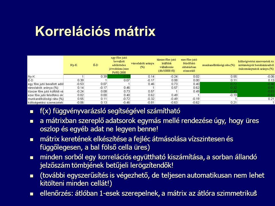 10Autokorreláció Egyazon adatsor különböző (időben eltolt vagy térben szomszédos) megfigyelési egységekre vonatkozó értékei közötti kapcsolat Egyazon adatsor különböző (időben eltolt vagy térben szomszédos) megfigyelési egységekre vonatkozó értékei közötti kapcsolat Időbeni autokorreláció: minden i-edik időponthoz tartozó x i értékhez ugyanezen x változónak egy k évvel eltolt (k évvel korábbi) adatát rendelve számítjuk  adatsor hossza k évvel csökken Időbeni autokorreláció: minden i-edik időponthoz tartozó x i értékhez ugyanezen x változónak egy k évvel eltolt (k évvel korábbi) adatát rendelve számítjuk  adatsor hossza k évvel csökken – r = corr (x i x i–k ) Területi autokorreláció: i-edik megfigyelési területegység x i adatához a vele szomszédos területegységek értékeit (átlagát) számítjuk Területi autokorreláció: i-edik megfigyelési területegység x i adatához a vele szomszédos területegységek értékeit (átlagát) számítjuk – r = corr (x i x s(i) )