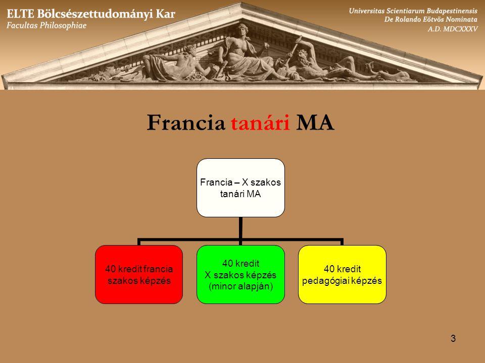 3 Francia tanári MA Francia – X szakos tanári MA 40 kredit francia szakos képzés 40 kredit X szakos képzés (minor alapján) 40 kredit pedagógiai képzés