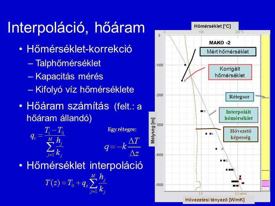 Interpoláció, hőáram Hőmérséklet-korrekció –Talphőmérséklet –Kapacitás mérés –Kifolyó víz hőmérséklete Hőáram számítás (felt.: a hőáram állandó) Hőmér