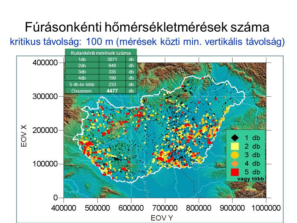 Fúrásonkénti hőmérsékletmérések száma kritikus távolság: 100 m (mérések közti min. vertikális távolság) EOV X EOV Y vagy több