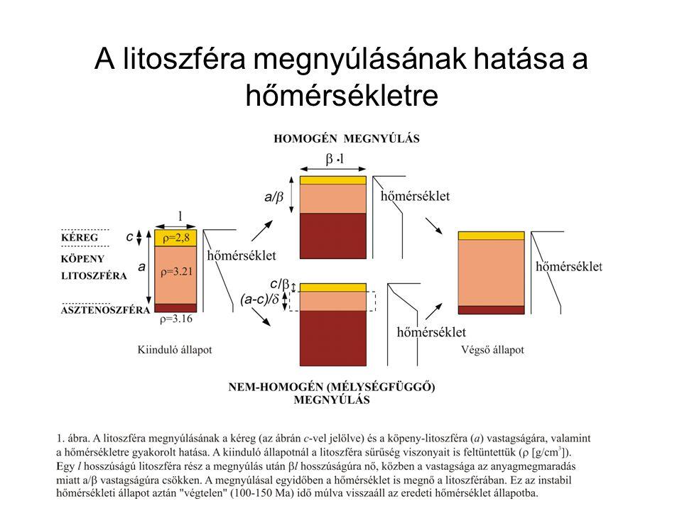 A litoszféra megnyúlásának hatása a hőmérsékletre