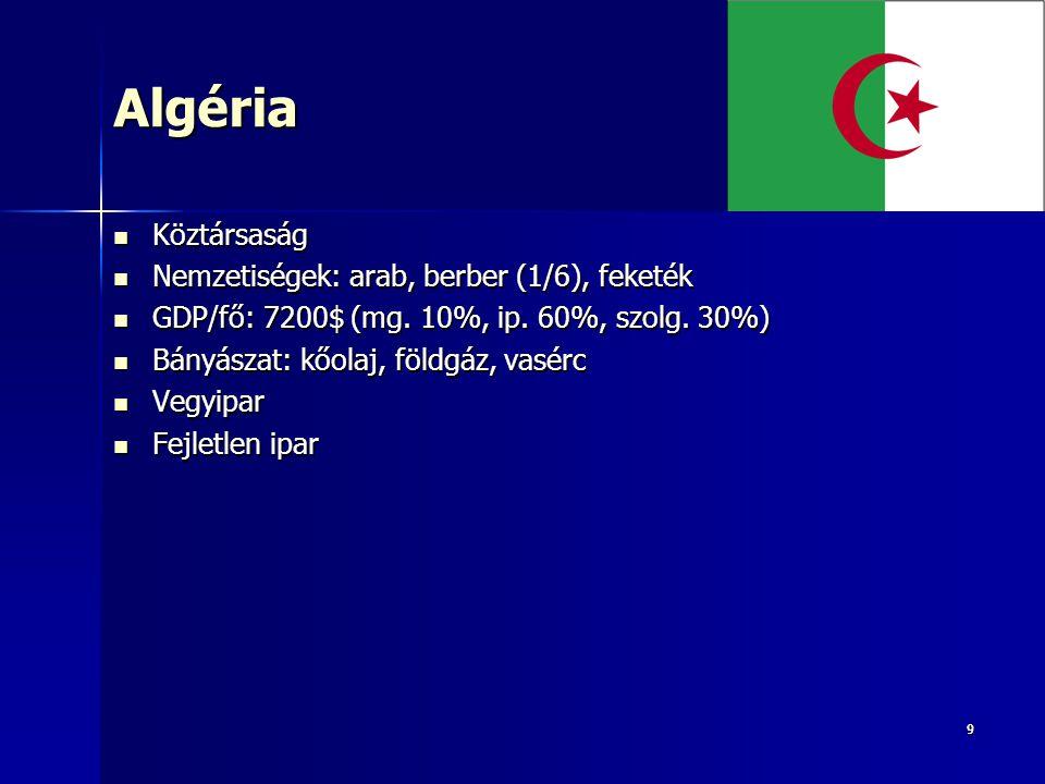 99Algéria Köztársaság Köztársaság Nemzetiségek: arab, berber (1/6), feketék Nemzetiségek: arab, berber (1/6), feketék GDP/fő: 7200$ (mg.
