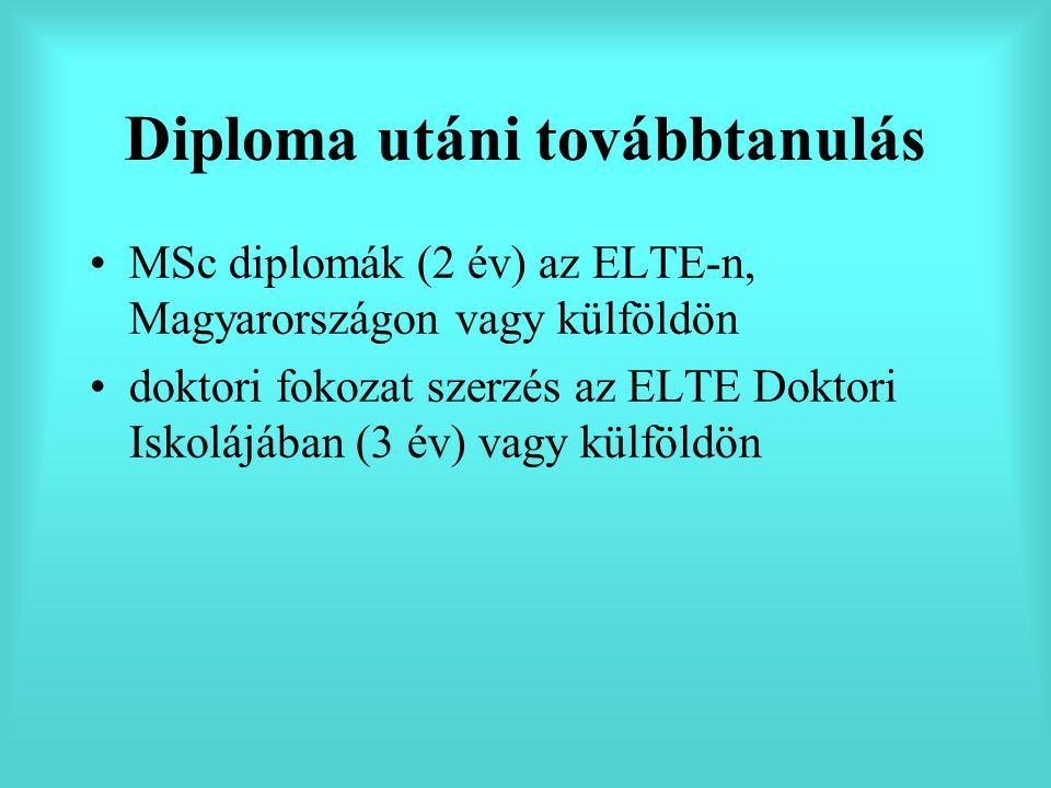 Diploma utáni továbbtanulás MSc diplomák (2 év) az ELTE-n, Magyarországon vagy külföldön doktori fokozat szerzés az ELTE Doktori Iskolájában (3 év) vagy külföldön