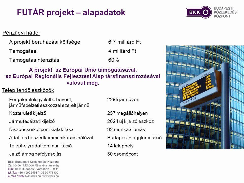 Telepítendő eszközök A projekt beruházási költsége:6,7 milliárd Ft Támogatás:4 milliárd Ft Támogatásintenzitás60% Forgalomfelügyeletbe bevont, járműfedélzeti eszközzel szerelt jármű 2295 járművön Közterületi kijelző257 megállóhelyen Járműfedélzeti kijelző2024 új kijelző eszköz Diszpécserközpont kialakítása32 munkaállomás Adat- és beszédkommunikációs hálózatBudapest + agglomeráció Telephelyi adatkommunikáció14 telephely Jelzőlámpa befolyásolás30 csomópont FUTÁR projekt – alapadatok Pénzügyi háttér A projekt az Európai Unió támogatásával, az Európai Regionális Fejlesztési Alap társfinanszírozásával valósul meg.