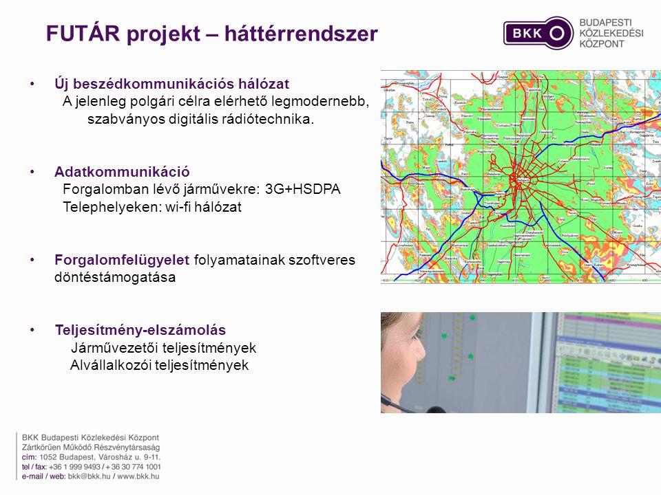 FUTÁR projekt – háttérrendszer Új beszédkommunikációs hálózat A jelenleg polgári célra elérhető legmodernebb, szabványos digitális rádiótechnika.