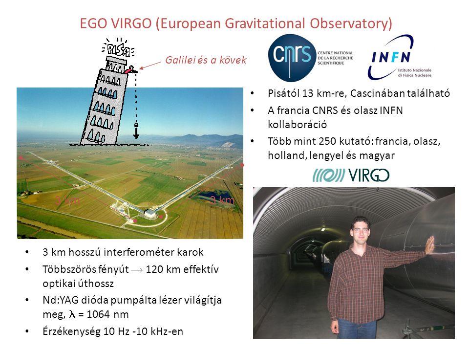 EGO VIRGO (European Gravitational Observatory) Pisától 13 km-re, Cascinában található A francia CNRS és olasz INFN kollaboráció Több mint 250 kutató: