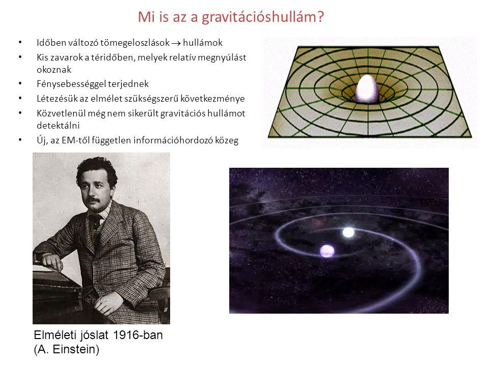 Mi is az a gravitációshullám? Időben változó tömegeloszlások  hullámok Kis zavarok a téridőben, melyek relatív megnyúlást okoznak Fénysebességgel ter