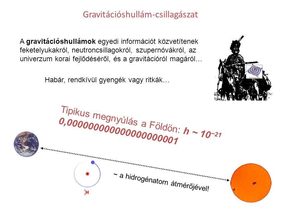 """Gravitációshullámok megfigyelésének céljai Az általános relativitáselmélet vizsgálata: -Hullámterjedés sebessége (késés a """"burst - ök beérkezési idejéhez képest) -A sugárzási tér jellemzése (GH források sugárzásának polarizációja) -Az általános relatívitáselmélet részletes vizsgálata (""""chirp -hullámformák) -Fekete lyukak és erős gravitációs-mezők (BH összeolvadás és lecsengés) Gravitációshullám-csillagászat (megfigyelés, populáció, tulajdonságok): -Kompaktkettős bespirálozása -GH-k és gamma-sugár kitörések kapcsolatai -Fekete lyuk képződés -Az újonnan képződött neutroncsillag (lecsengése az első évben) -Pulzárok és a gyorsan forgó neutroncsillagok -Sztochasztikus háttér + Ismeretlen fizikai jelenségek, folyamatok!"""