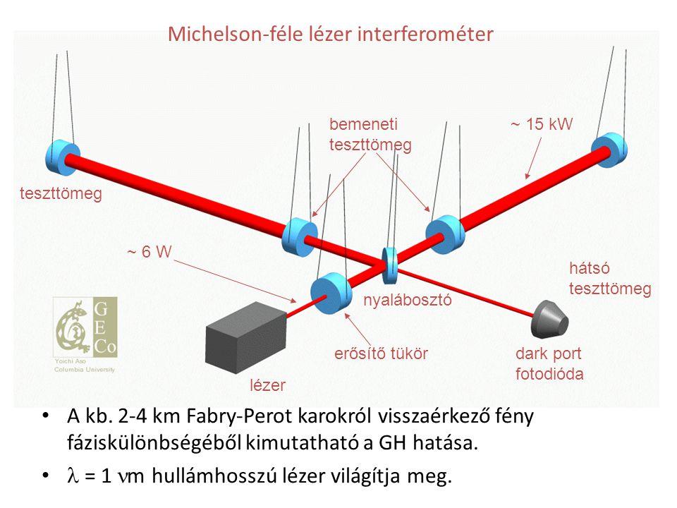 EGO VIRGO (European Gravitational Observatory) Pisától 13 km-re, Cascinában található A francia CNRS és olasz INFN kollaboráció Több mint 250 kutató: francia, olasz, holland, lengyel és magyar 3 km Galilei és a kövek 3 km hosszú interferométer karok Többszörös fényút  120 km effektív optikai úthossz Nd:YAG dióda pumpálta lézer világítja meg, = 1064 nm Érzékenység 10 Hz -10 kHz-en