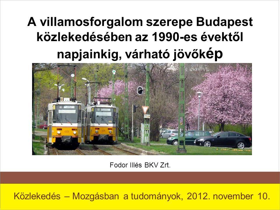 Típuscserék Az UV villamosok folyamatos kivonása 2007-ig Használt, de felújított TW6000-es villamosok beszerzése (2001, 2010-12) Combino villamosok beszerzése (2006-2007) Élettartam növelő felújítások Elengedhetetlen lépés az utazási színvonal növeléséhez