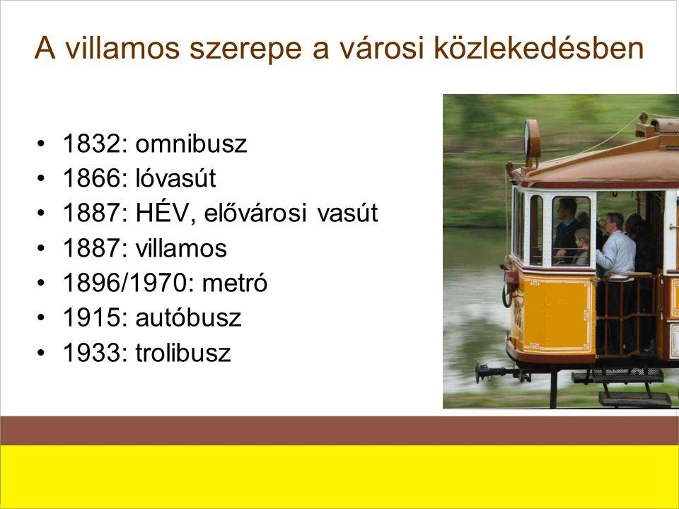 A budapesti villamosvonalak utasforgalma 1934-ben