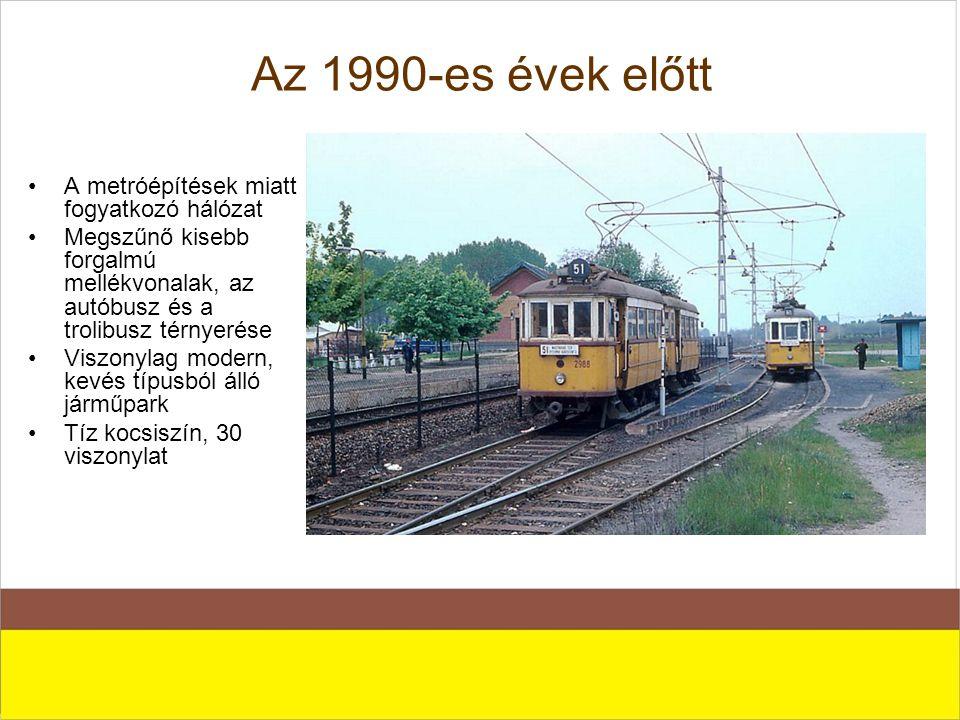 Nosztalgiával népszerűsítünk Az öreg villamosok nem csak technikatörténeti érdekességek, hanem kommunikációs eszközök is Viszonylag olcsó az üzemeltetésük Rendszeres közlekedés turisztikailag frekventált vonalakon Alkalmi közlekedés, rendezvények szervezése