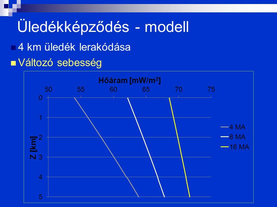 Üledékképződés - modell 4 km üledék lerakódása Változó sebesség 13