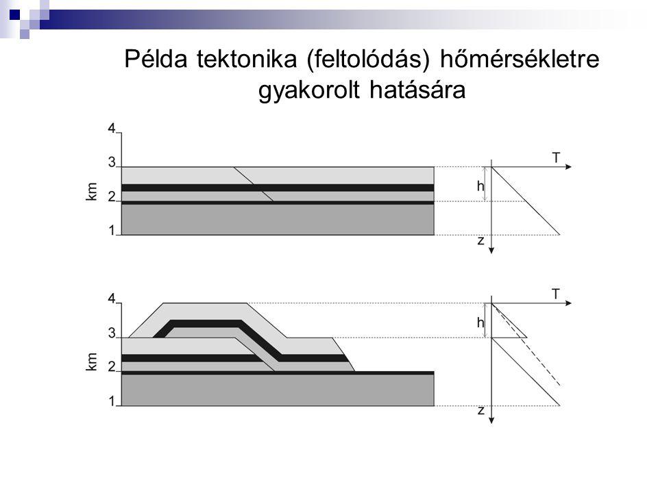 Példa tektonika (feltolódás) hőmérsékletre gyakorolt hatására