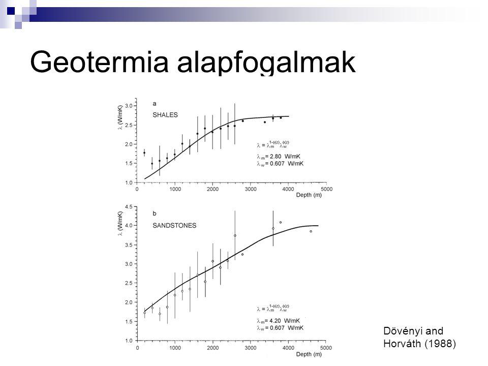 Geotermia alapfogalmak Dövényi and Horváth (1988)