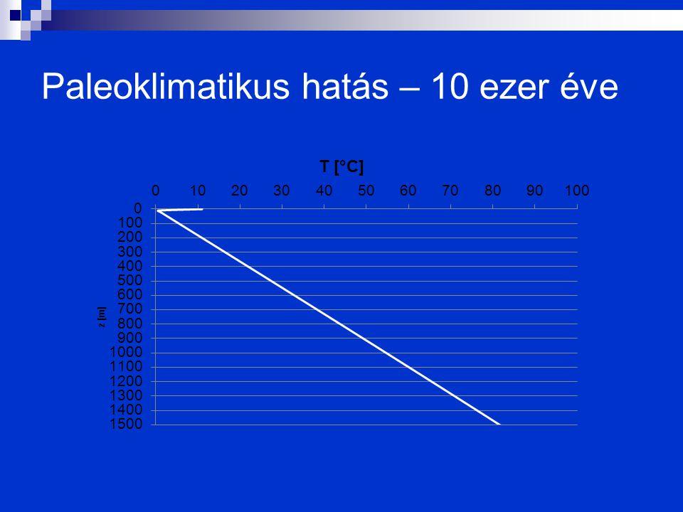 Példa hővezetőképesség 2D változására Erdélyi-medence