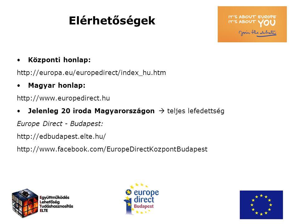 Elérhetőségek Központi honlap: http://europa.eu/europedirect/index_hu.htm Magyar honlap: http://www.europedirect.hu Jelenleg 20 iroda Magyarországon 