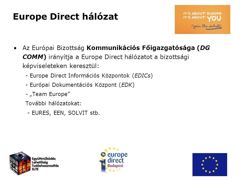 Europe Direct irodák küldetése helyi és regionális szinten tájékoztatják az európai polgárokat az Unióról a központok az egyablakos rendszer kiemelt partnerei (az Európai Unióba való első belépési pontként szolgálnak a polgárok számára) tájékoztatás, tanácsadás kiemelt témái: –uniós polgárok jogai –EU prioritásaira (Európa 2020 növekedési stratégia) –uniós szakpolitikák, programok, finanszírozási lehetőségek