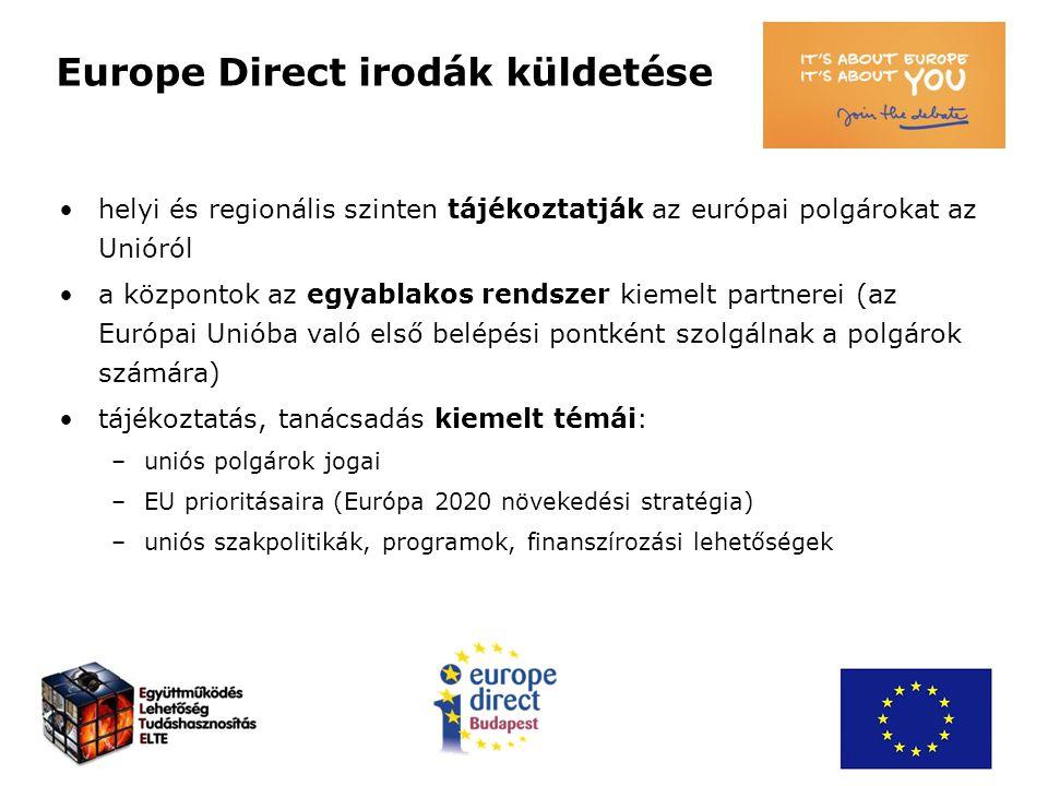 kommunikációs eszközök (weblap, közösségi média, kiadványok stb.) segítségével bevonják a polgárokat az uniós kérdésekbe, elősegítik a polgárok aktív részvételét a központok konferenciák és rendezvények szervezésével ösztönzik a vitát, és továbbítják a polgárok visszajelzéseit az EU-nak (feedback) valamennyi uniós intézmény munkáját segítik regionális szinten kiegészítik és támogatják az Európai Bizottság képviseleteinek és az Európai Parlament tájékoztatási irodáinak munkáját Europe Direct irodák küldetése