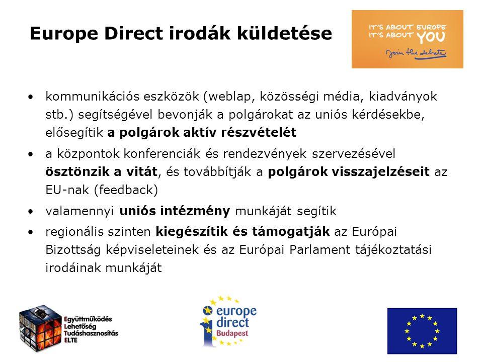 kommunikációs eszközök (weblap, közösségi média, kiadványok stb.) segítségével bevonják a polgárokat az uniós kérdésekbe, elősegítik a polgárok aktív