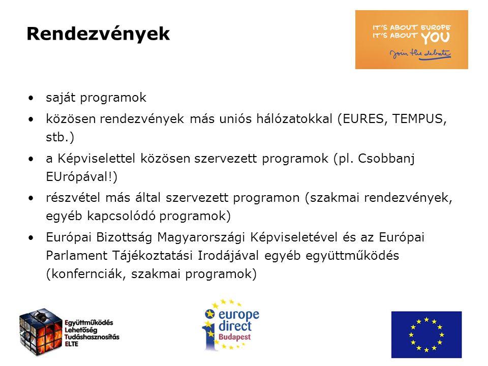 saját programok közösen rendezvények más uniós hálózatokkal (EURES, TEMPUS, stb.) a Képviselettel közösen szervezett programok (pl. Csobbanj EUrópával