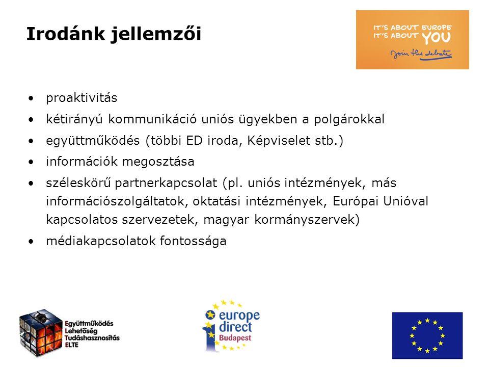Irodánk jellemzői proaktivitás kétirányú kommunikáció uniós ügyekben a polgárokkal együttműködés (többi ED iroda, Képviselet stb.) információk megoszt