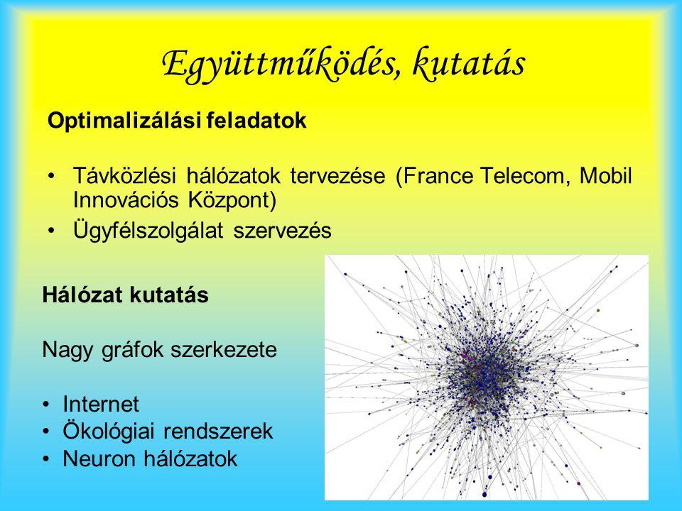 Együttműködés, kutatás Optimalizálási feladatok Távközlési hálózatok tervezése (France Telecom, Mobil Innovációs Központ) Ügyfélszolgálat szervezés Hálózat kutatás Nagy gráfok szerkezete Internet Ökológiai rendszerek Neuron hálózatok