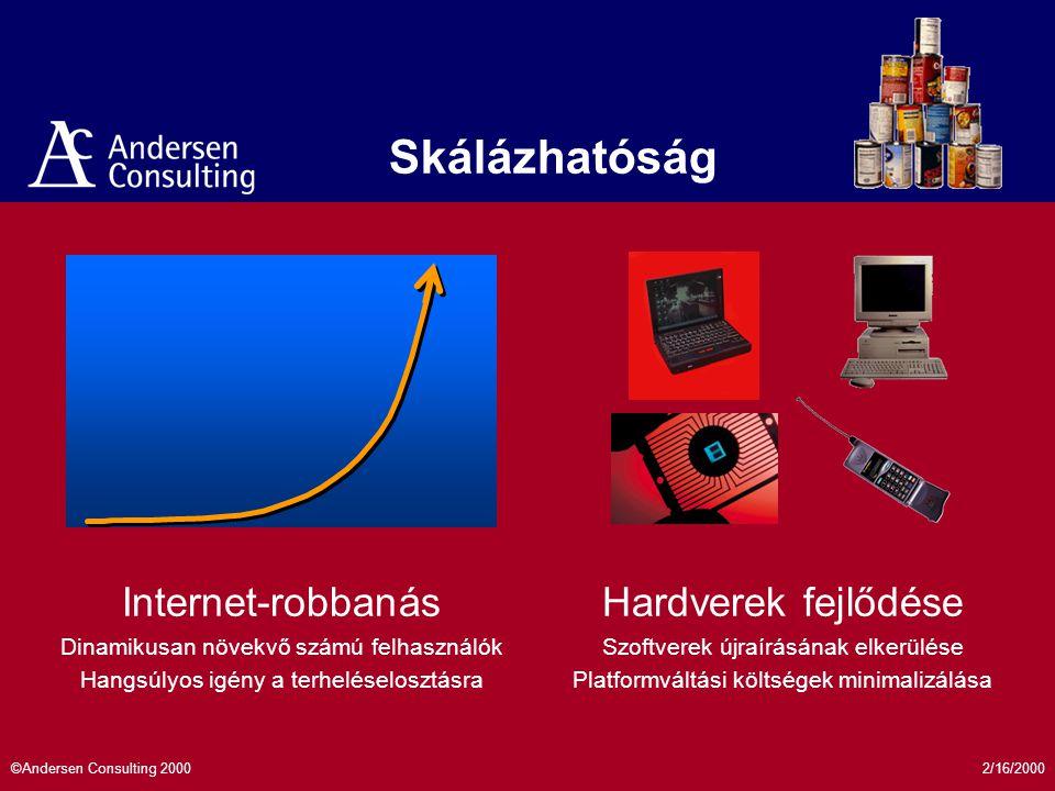 2/16/2000©Andersen Consulting 2000 Skálázhatóság Internet-robbanás Dinamikusan növekvő számú felhasználók Hangsúlyos igény a terheléselosztásra Hardverek fejlődése Szoftverek újraírásának elkerülése Platformváltási költségek minimalizálása