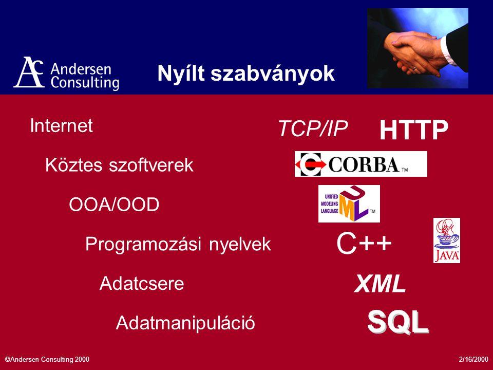 2/16/2000©Andersen Consulting 2000 Nyílt szabványok Köztes szoftverek OOA/OOD Adatcsere XML Programozási nyelvek C++ Internet TCP/IP HTTP SQL Adatmanipuláció