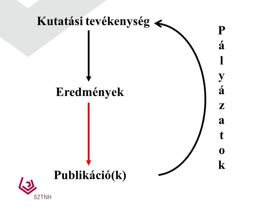 Kutatási tevékenység Eredmények Publikáció(k) PályázatokPályázatok