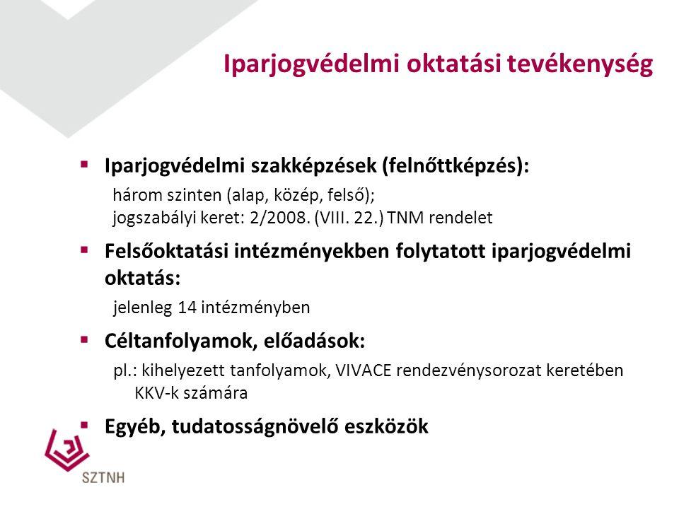 Iparjogvédelmi oktatási tevékenység  Iparjogvédelmi szakképzések (felnőttképzés): három szinten (alap, közép, felső); jogszabályi keret: 2/2008.