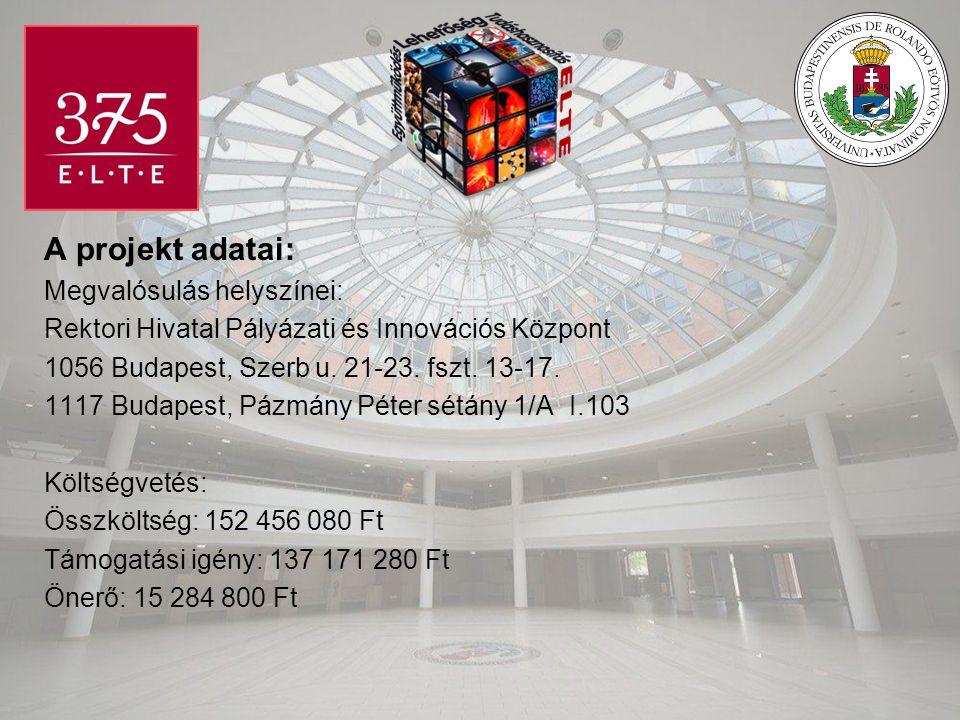 A projekt adatai: Megvalósulás helyszínei: Rektori Hivatal Pályázati és Innovációs Központ 1056 Budapest, Szerb u.