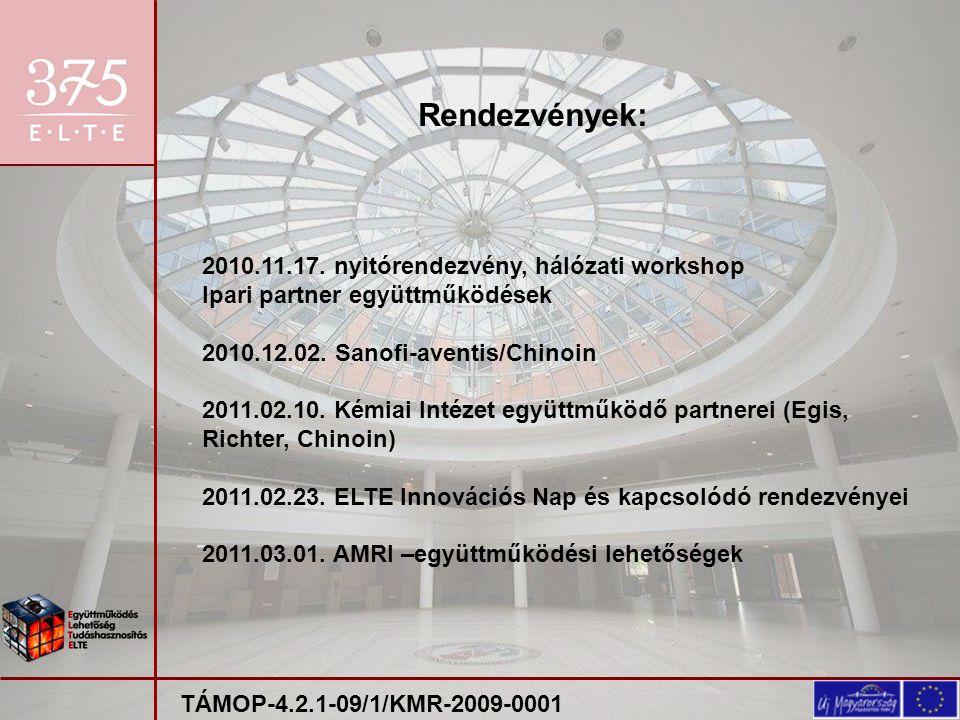 2010.11.17. nyitórendezvény, hálózati workshop Ipari partner együttműködések 2010.12.02.