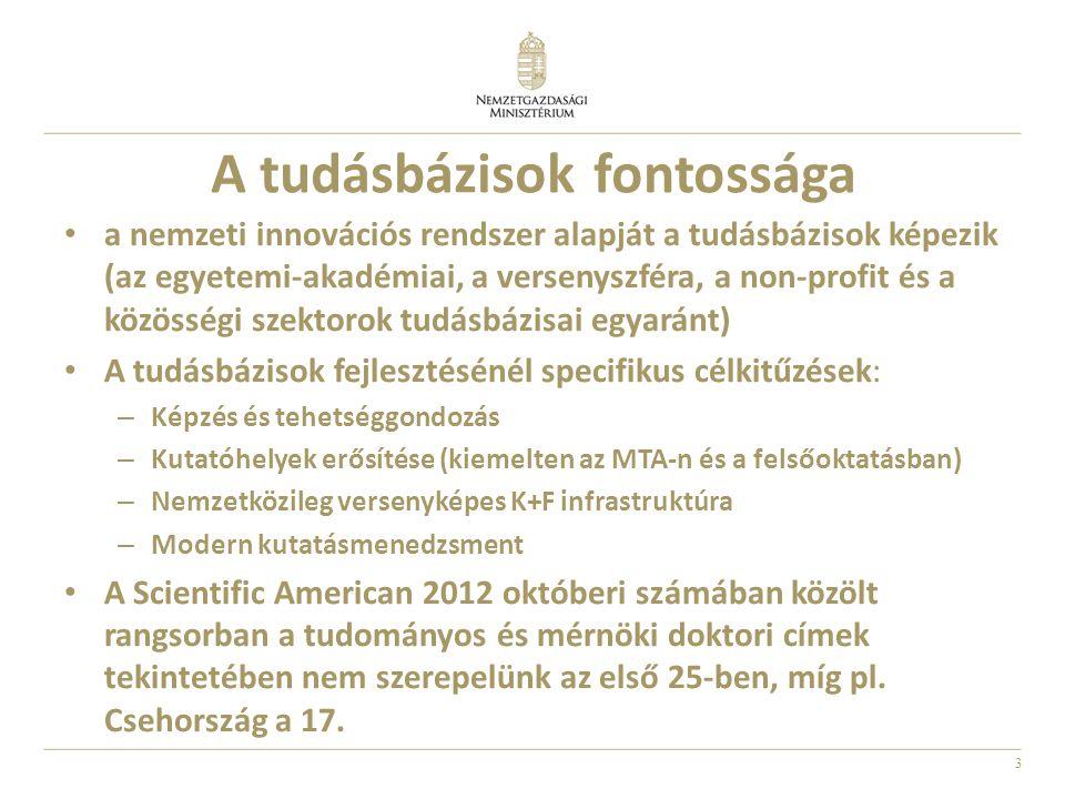 3 A tudásbázisok fontossága a nemzeti innovációs rendszer alapját a tudásbázisok képezik (az egyetemi-akadémiai, a versenyszféra, a non-profit és a kö