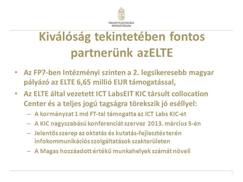 7 Kiválóság tekintetében fontos partnerünk azELTE Az FP7-ben Intézményi szinten a 2. legsikeresebb magyar pályázó az ELTE 6,65 millió EUR támogatással