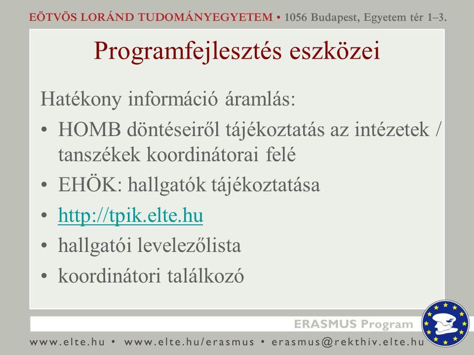 Programfejlesztés eszközei Hatékony információ áramlás: HOMB döntéseiről tájékoztatás az intézetek / tanszékek koordinátorai felé EHÖK: hallgatók tájé