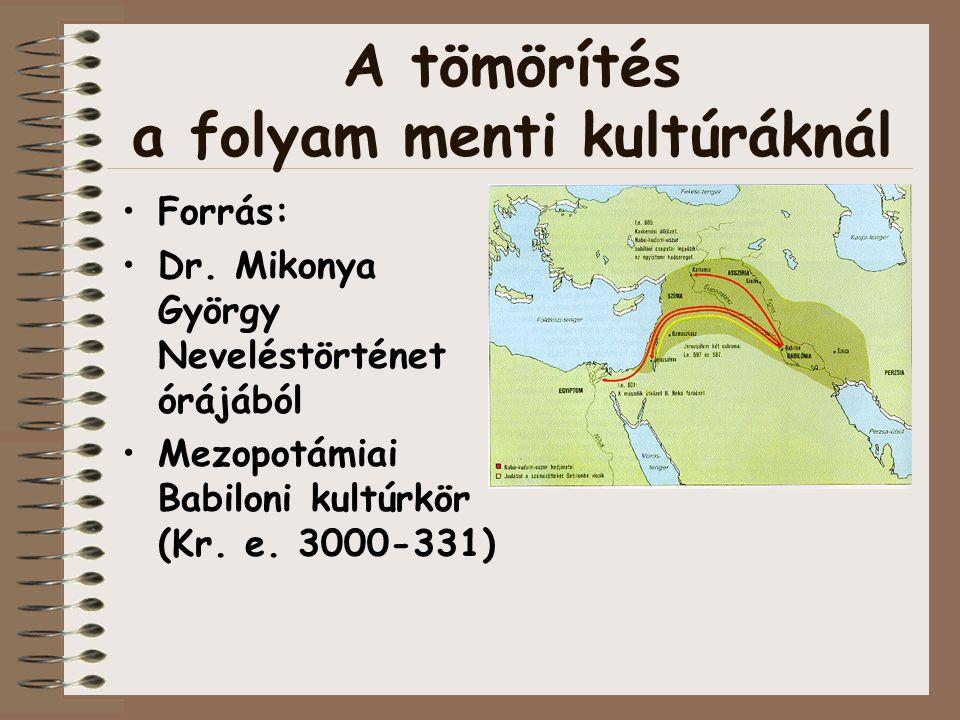 Tartalomjegyzék A tömörítés a folyam menti kultúráknál A tömörítésről általában WinRAR (Magyar) / 3.20