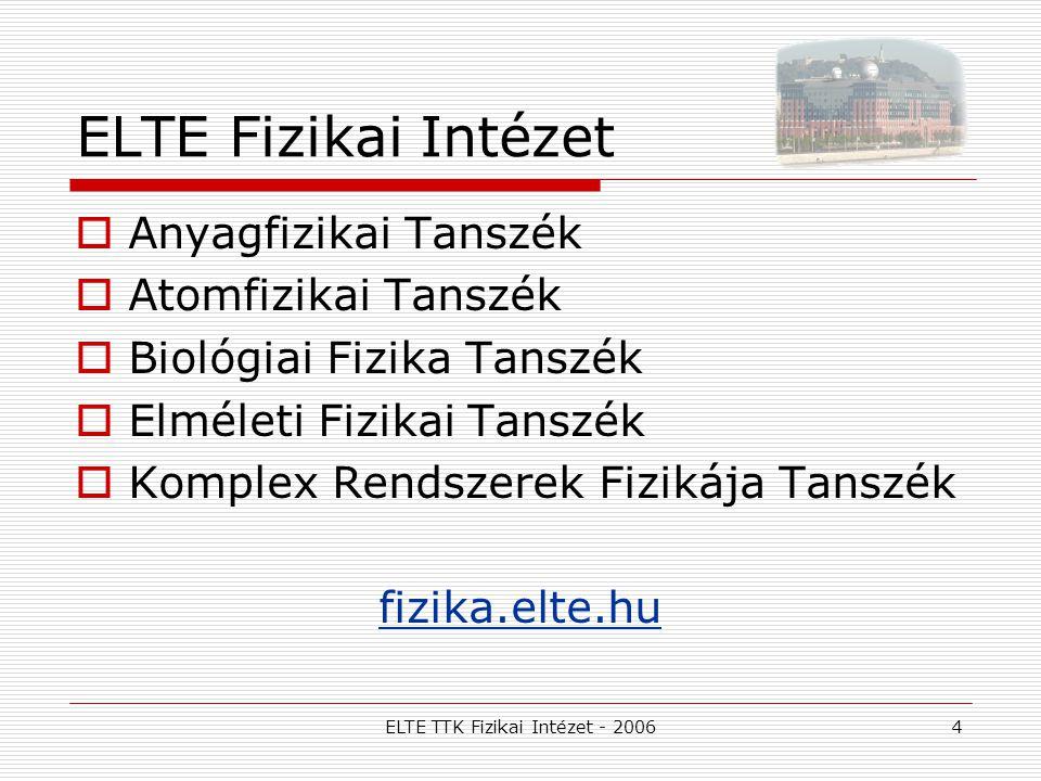 ELTE TTK Fizikai Intézet - 20065 Emberfolyamok spontán kialakulása (Biológiai Fizikai Tanszék)