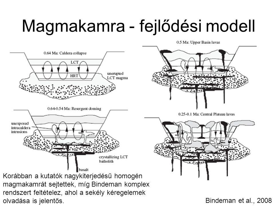 Magmakamra - fejlődési modell Bindeman et al., 2008 Korábban a kutatók nagykiterjedésű homogén magmakamrát sejtettek, míg Bindeman komplex rendszert f