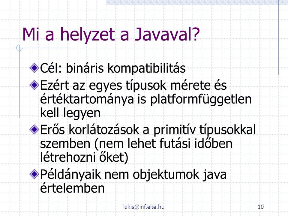 lakis@inf.elte.hu10 Mi a helyzet a Javaval? Cél: bináris kompatibilitás Ezért az egyes típusok mérete és értéktartománya is platformfüggetlen kell leg