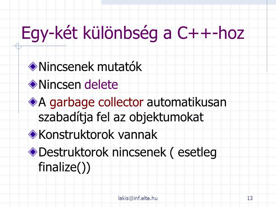 lakis@inf.elte.hu13 Egy-két különbség a C++-hoz Nincsenek mutatók Nincsen delete A garbage collector automatikusan szabadítja fel az objektumokat Kons