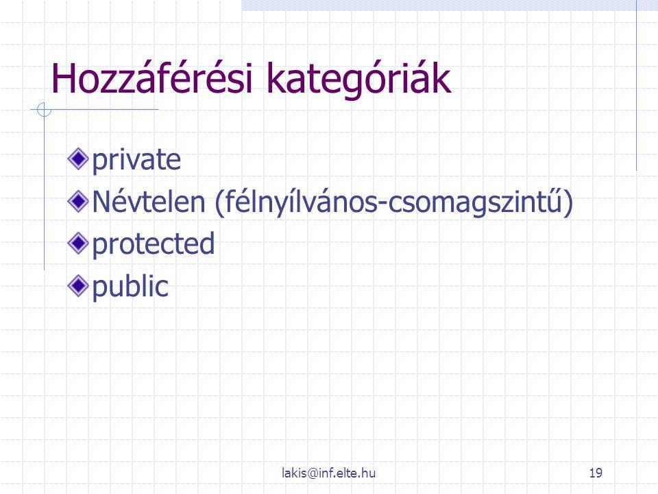 lakis@inf.elte.hu19 Hozzáférési kategóriák private Névtelen (félnyílvános-csomagszintű) protected public
