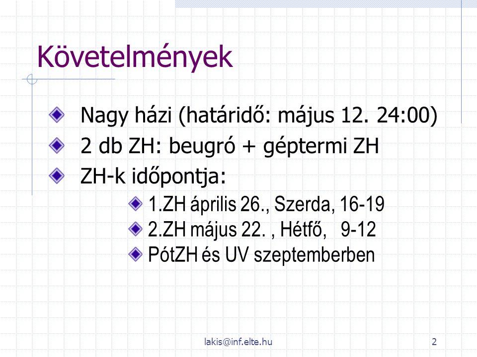lakis@inf.elte.hu2 Követelmények Nagy házi (határidő: május 12. 24:00) 2 db ZH: beugró + géptermi ZH ZH-k időpontja: 1.ZH április 26., Szerda, 16-19 2