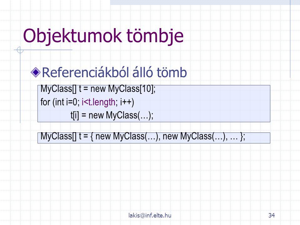 lakis@inf.elte.hu34 Objektumok tömbje Referenciákból álló tömb MyClass[] t = new MyClass[10]; for (int i=0; i<t.length; i++) t[i] = new MyClass(…); My