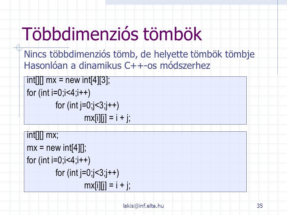 lakis@inf.elte.hu35 Többdimenziós tömbök int[][] mx = new int[4][3]; for (int i=0;i<4;i++) for (int j=0;j<3;j++) mx[i][j] = i + j; Nincs többdimenziós