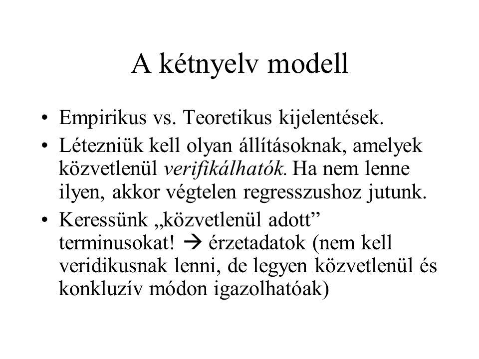 A kétnyelv modell Empirikus vs.Teoretikus kijelentések.