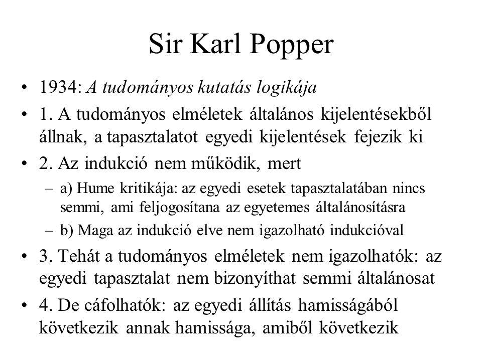 Sir Karl Popper 1934: A tudományos kutatás logikája 1.