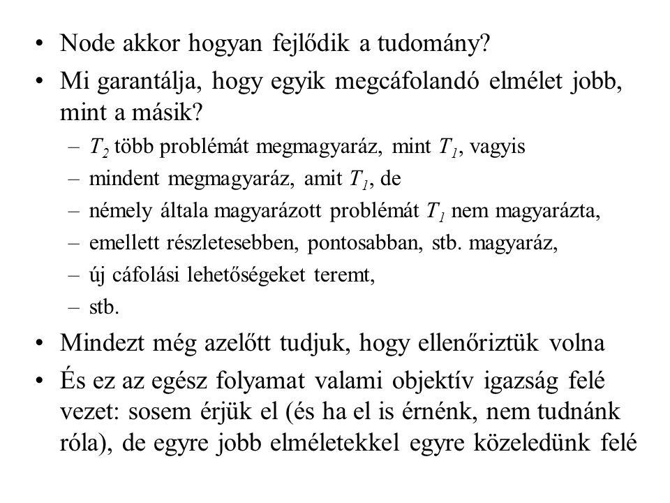 """Lakatos Imre Baj a cáfolhatósággal: minden elmélet eleve megcáfoltan születik: rengeteg tapasztalati ellentmondással áll szemben Duhem-Quine tézis: elmélet és tapasztalat ütközésekor sokféleképpen kiküszöbölhetjük a hibát Egy """"elmélet kemény magja: azok a nézetek, amelyeket semmilyen ellentmondásra nem adunk fel Egy """"elmélet védőöve: azokat a nézetek, amelyeket feláldozunk, ha a tapasztalat ránkcáfol Ezek után a kemény magot változatlanul hagyva addig hangoljuk az elképzeléseinket, amíg egyre jobbak nem lesznek """